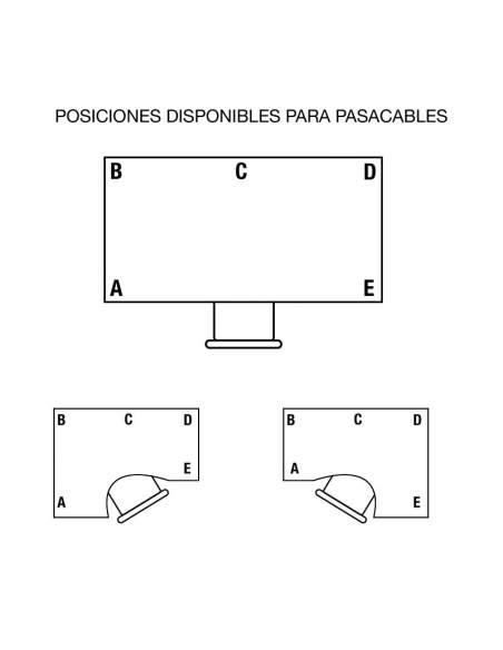 posiciones disponibles para situar el agujero para la tapa pasacables