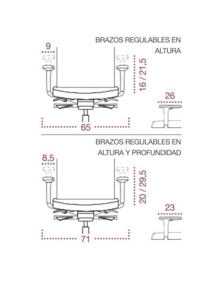 Medidas brazos ergonómicos silla kind tecno-ofiss