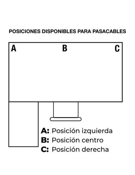 Posiciones de pasacables escritorio en forma de L Portico