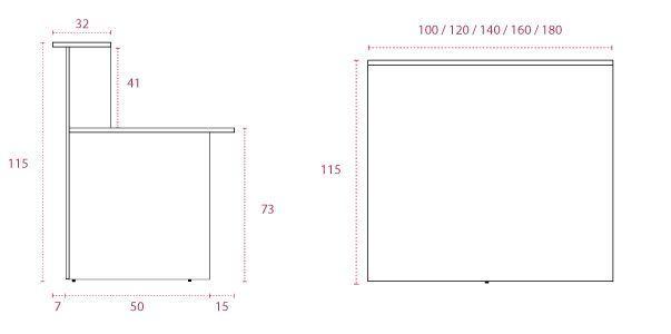Medidas mostrador Basic módulo recto