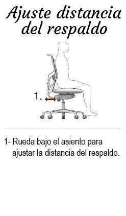 Regulacion distancia respaldo - asiento