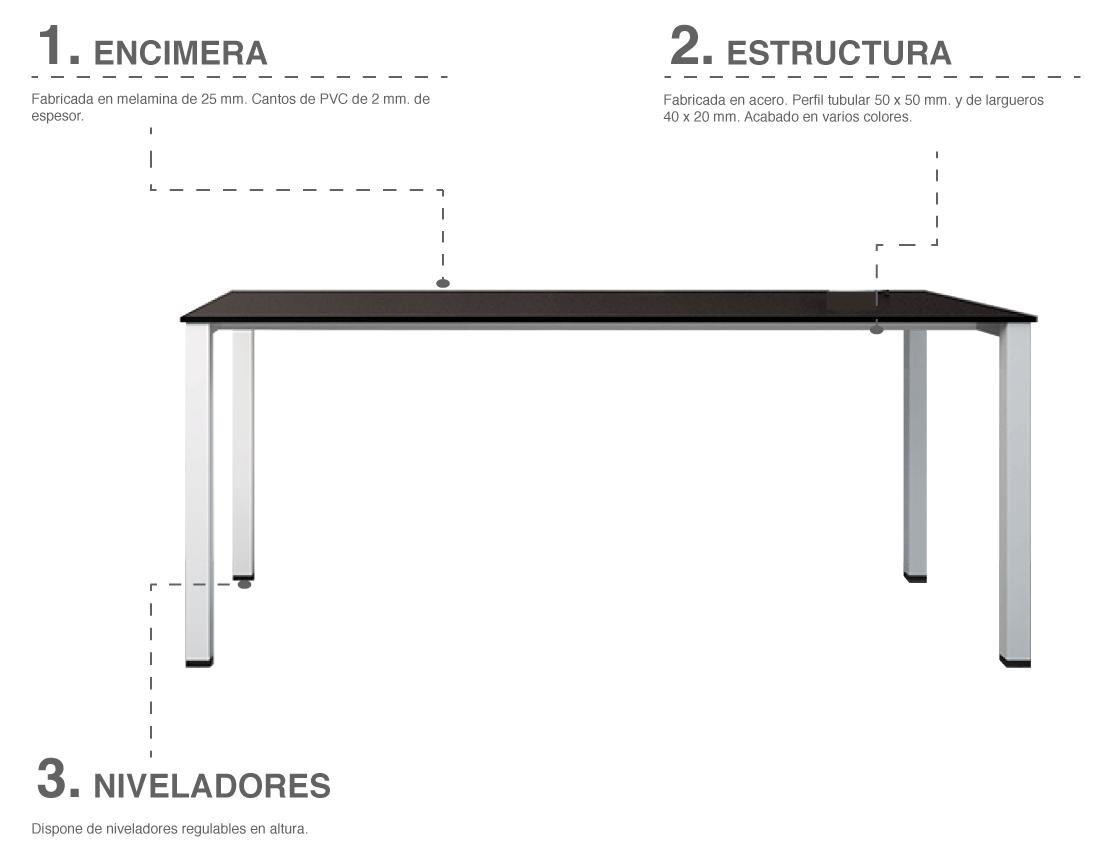 Características básicas de las mesas de la serie Arco