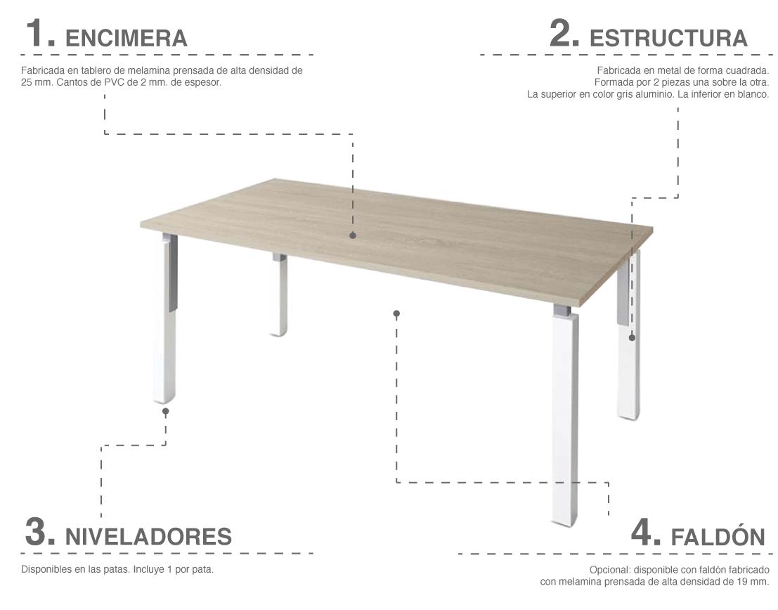 Características básicas de la mesa Eco
