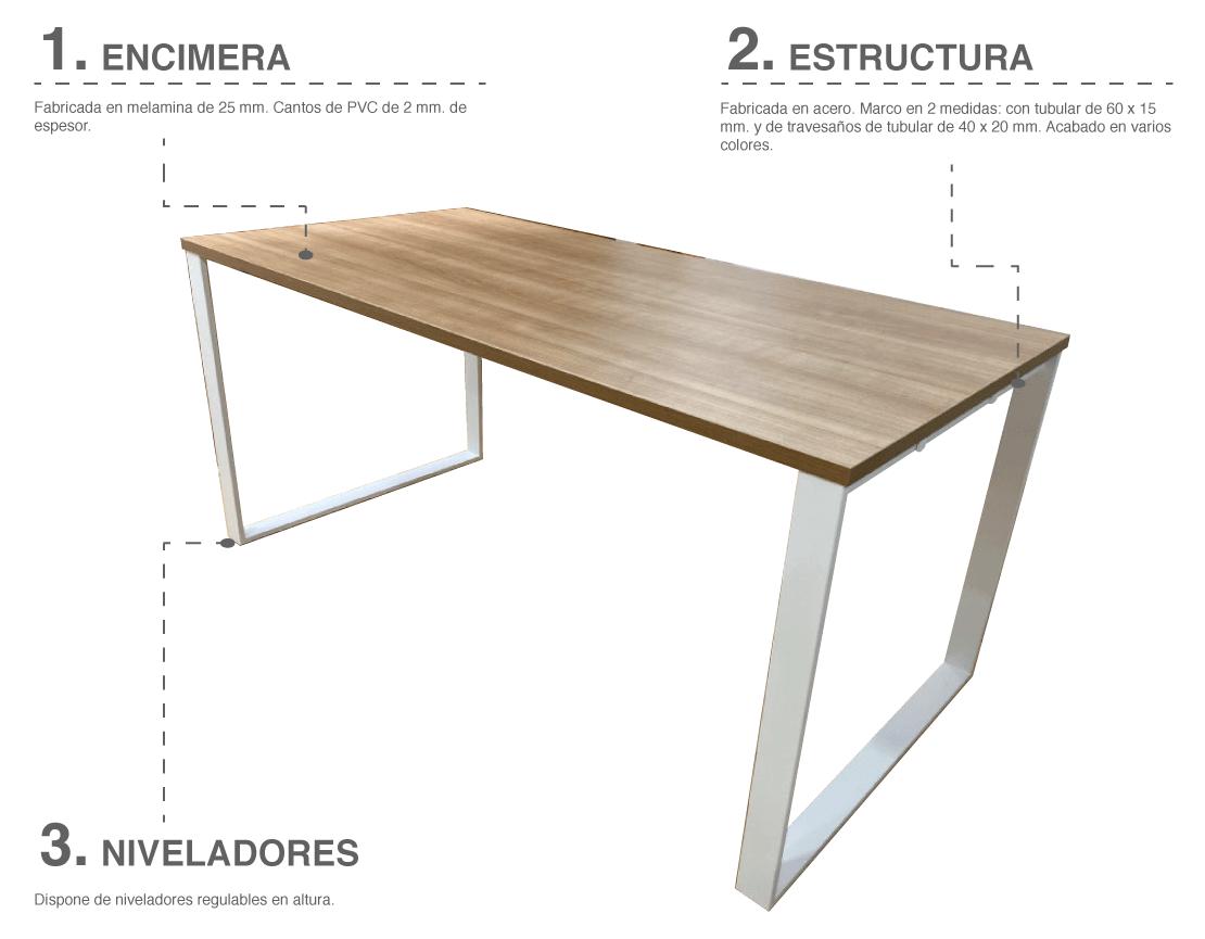Características básicas de las mesas de la serie Marco