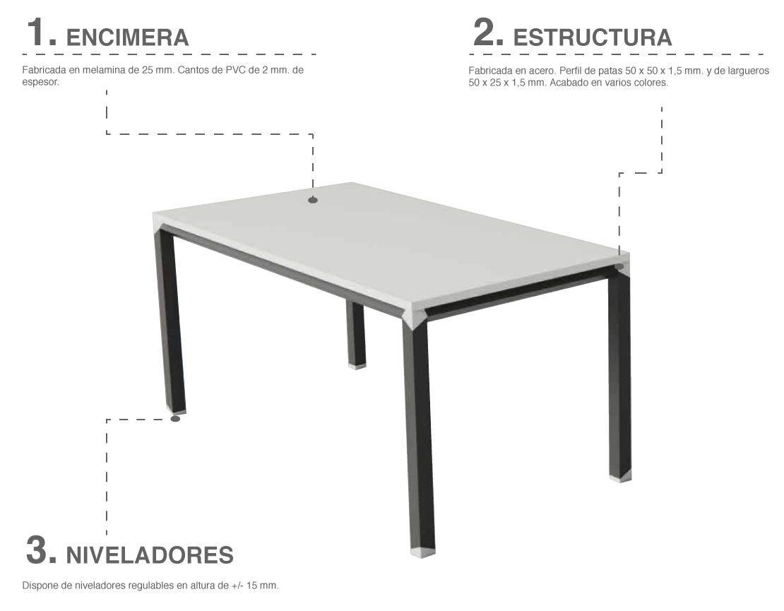 Características básicas de las mesas de la serie Metrik
